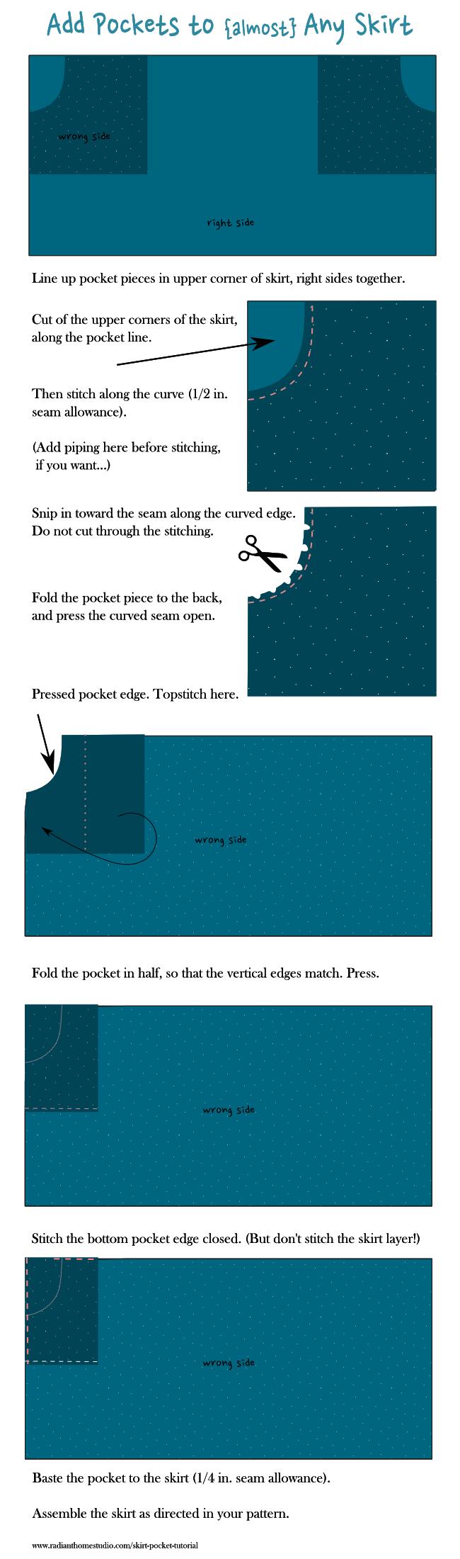 Skirt Pocket Tutorial | Radiant Home Studio